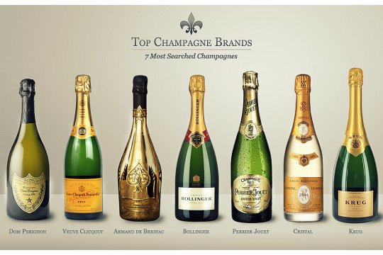 7 Alternatives to Top Champagne Brands